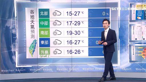 黃家緯,東北季風,中央氣象局,天氣,低溫