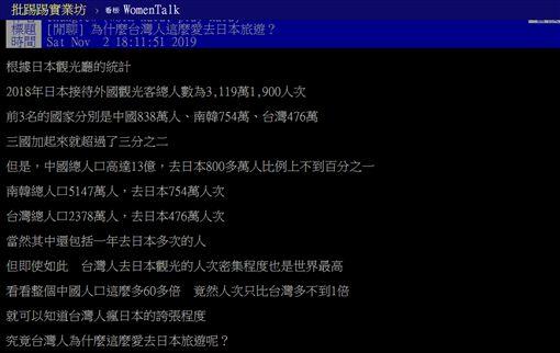 日本,旅遊,台灣,便宜,距離,PTT 圖/翻攝自PTT