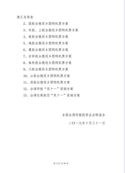 台企聯 投票
