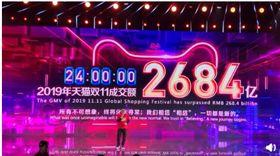 2019 雙11購物節 總成交額2684億元人民幣。(圖/翻攝自微博) http://t.cn/Air59GvY