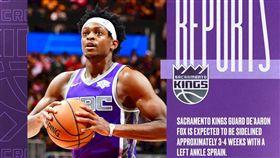 NBA/國王「飛毛腿」驚傳練球扭傷 NBA,沙加緬度國王,De'Aaron Fox,扭傷 翻攝自推特NBA TV