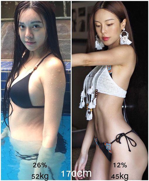 李元玲分享絕美身材同時,也公開自己健身前後對照。(圖/翻攝自李元玲IG)
