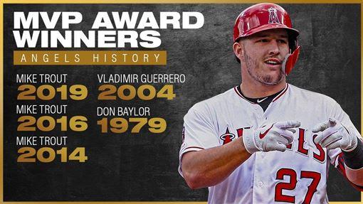 ▲楚奧特(Mike Trout)拿下美聯MVP,天使隊史第5座。(圖/翻攝自MLB Stats推特)