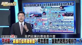 政黨不分區名單之所以受到外界高度關注的原因,主持人謝震武昨日在節目中解析,提到因為不分區立委是政黨告訴社會「我們黨的價值是什麼」。(圖/翻攝自新聞面對面 YouTube)