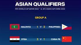 ▲世界盃亞洲區資格賽。(圖/取自AFC)