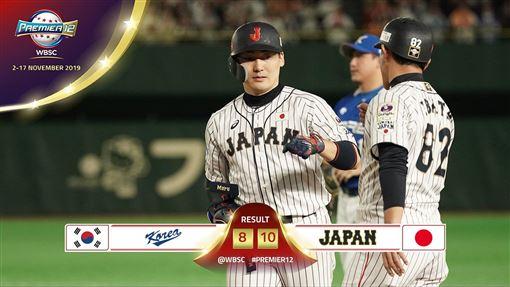 ▲日本隊複賽最終戰以10:8擊敗韓國。(圖/翻攝自WBSC臉書。)