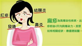 麻疹 圖/翻攝自台中市政府官網 https://www.taichung.gov.tw/8868/8872/9962/867938/post