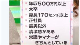 日本,推特,普通男,條件,結婚