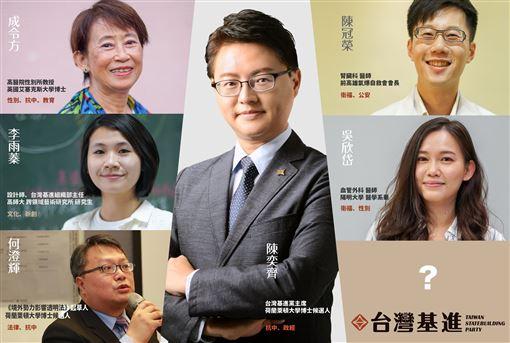 台灣基進黨不分區