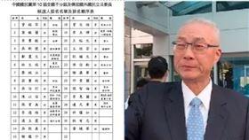 1121國民黨不分區,吳敦義