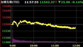 台股觀盤\上市指數修正 上櫃股票上漲 專家:宜轉布局