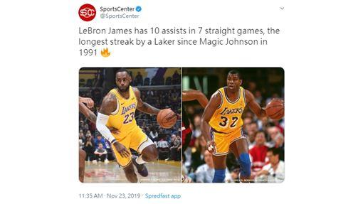 ▲詹姆斯(LeBron James)連7場比賽傳出10次以上助攻,成為湖人隊史第2人。(圖/翻攝自SportsCenter推特)