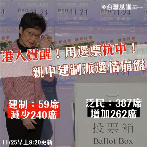香港區議會,選舉,台灣基進,港人覺醒,台灣人圖/翻攝自台灣基進臉書