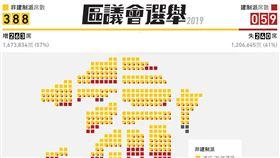 (圖/翻攝自立場新聞)香港,選舉,結果,席次