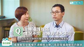 翁竹浩醫師 / Via  名醫大聲公(來源:每日健康)