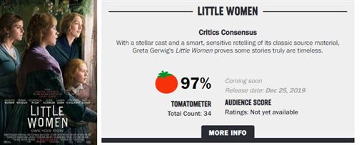 Little Women 小婦人 翻攝自imdb