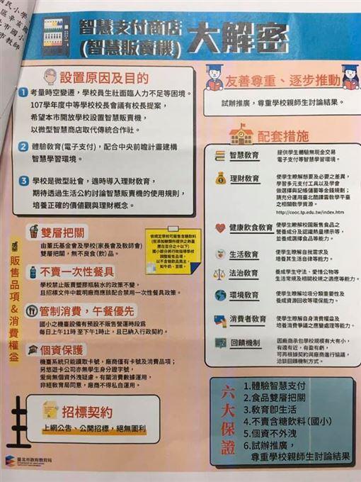 智慧販賣機,校園,台北市議員,徐巧芯圖/翻攝自徐巧芯臉書