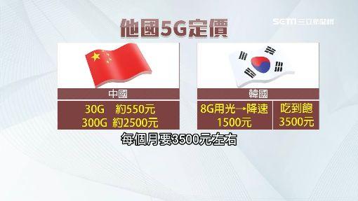 聯發科「5G單晶片」亮相!奪英特爾大單