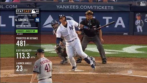 ▲桑契斯(Gary Sanchez)擊出洋基本季最遠1轟。(圖/翻攝自MLB官網)