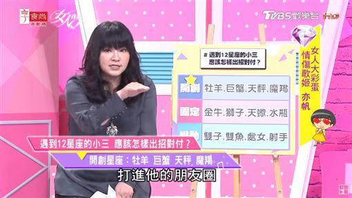 唐綺陽講星座(翻攝自YouTube)