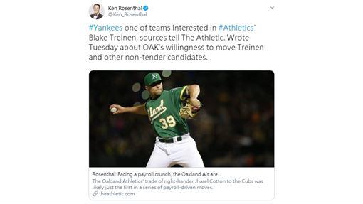 ▲知名記者羅森索(Ken Rosenthal)爆料,洋基有意爭取運動家終結者崔南(Blake Treinen)。(圖/翻攝自推特)