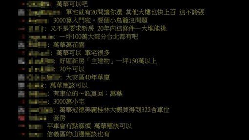 台北市,買房,房價,萬華,車位(圖/翻攝自PTT)