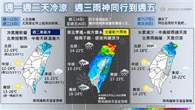 一張圖看未來一周天氣(圖/中央氣象局)