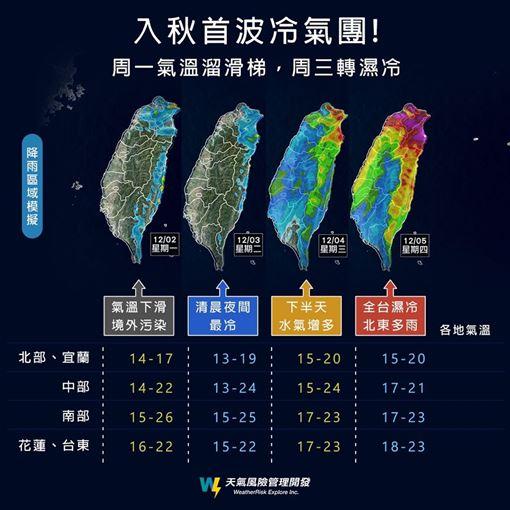 天氣職人-吳聖宇分析冷氣團