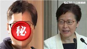 林鄭月娥,王浩宇撞臉照(組合圖/翻攝自王浩宇臉書,資料照)