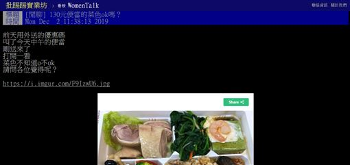 便當,130元,菜色,PTT 圖/翻攝自PTT