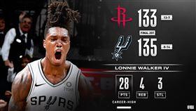 NBA/馬刺大逆襲!哈登50分白搭 NBA,聖安東尼奧馬刺,Lonnie Walker IV 翻攝自NBA官方推特
