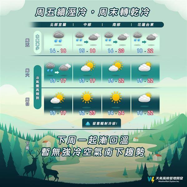 氣象局,天氣,大雨特報,北冕颱風,天氣風險,WeatherRisk