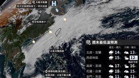 冷氣團,天氣,台灣颱風論壇 天氣特急 圖/翻攝自台灣颱風論壇 天氣特急