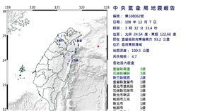 1207宜蘭地震