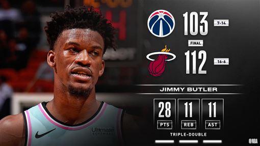 ▲巴特勒(Jimmy Butler)攻下28分11籃板11助攻。(圖/翻攝自NBA推特)
