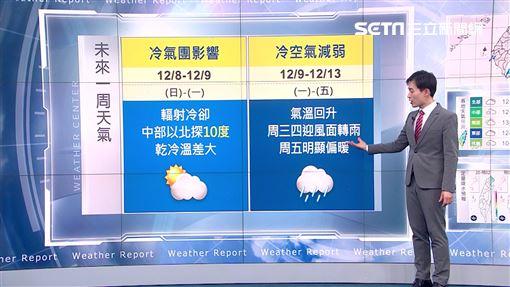 三立準氣象1207