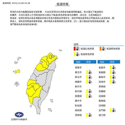 氣象局,天氣,低溫特報,天氣即時預報