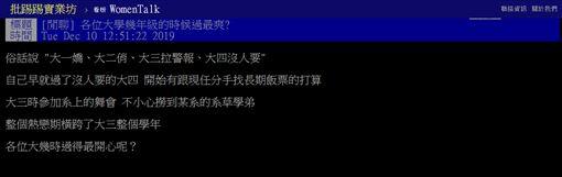 大學,年級,開心,難忘,爽快,PTT 圖/翻攝自PTT