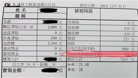 員工旅遊被扣薪!她怒揭「勞工局說不合法」掀網熱議(圖/翻攝自爆廢公社公開版臉書)