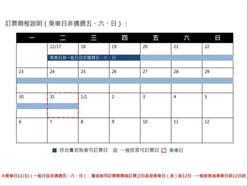 台鐵開放花東人優先訂自強號列車票。