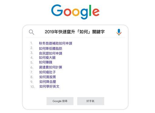 谷歌,Google,台灣2019年度搜尋排行榜,搜尋,關鍵字,我們與惡的距離圖/谷歌提供
