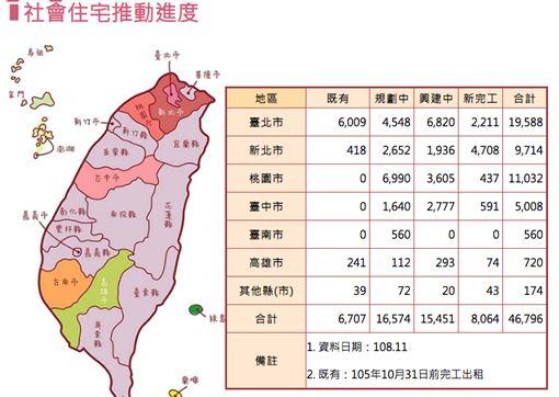 (圖/內政部不動產資訊平台)