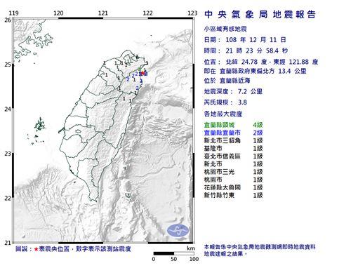 地震(氣象局)