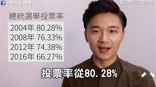 台灣歷年總統投票率。(圖/一郎人生臉書授權)
