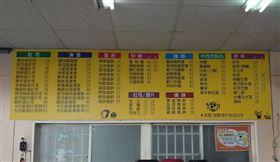 肉排蛋堡+大冰奶!「不合理價格」曝光…網跪求地址:下架(圖/翻攝自爆怨公社)