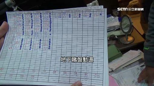 賭盤代號曝光  蔡英文「眼鏡」韓國瑜「光頭」