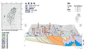 1216宜蘭地震(圖/中央氣象局)