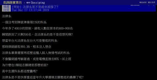 律師,法律系,台灣,職場,PTT 圖/翻攝自PTT