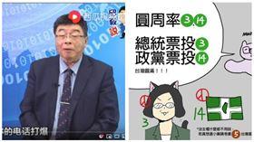 ▲邱毅、民進黨號次(組合圖,資料畫面、魔魔嘎嘎臉書)