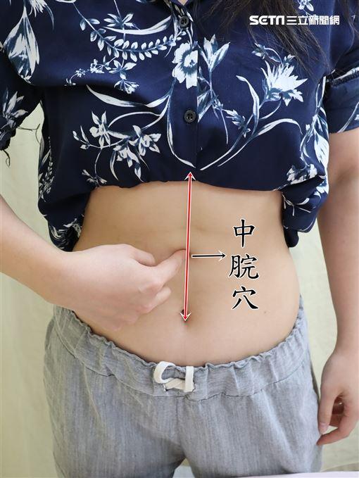 衛生福利部,台北醫院,中醫,賴博政,胃食道逆流,食道,火燒心